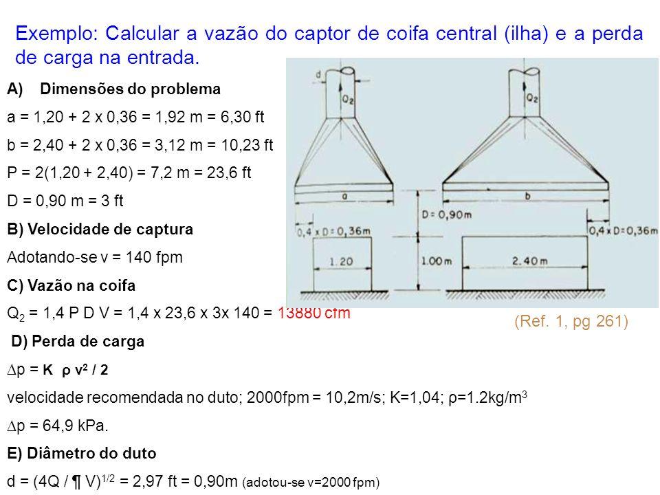 Exemplo: Calcular a vazão do captor de coifa central (ilha) e a perda de carga na entrada. A)Dimensões do problema a = 1,20 + 2 x 0,36 = 1,92 m = 6,30