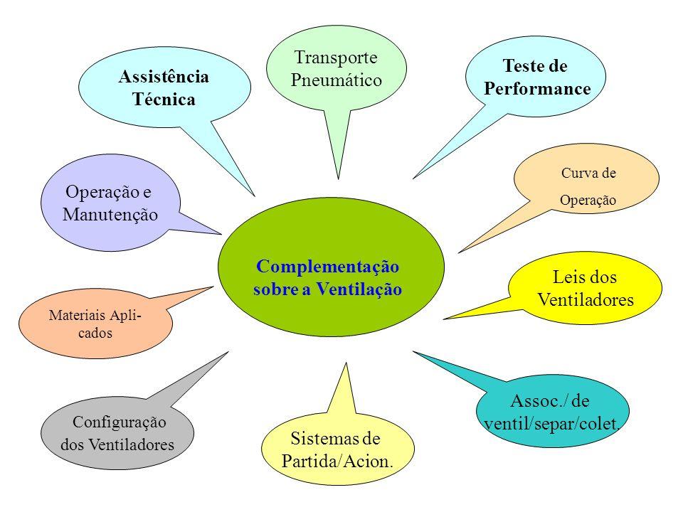 Materiais Apli- cados Configuração dos Ventiladores Complementação sobre a Ventilação Sistemas de Partida/Acion. Transporte Pneumático Teste de Perfor