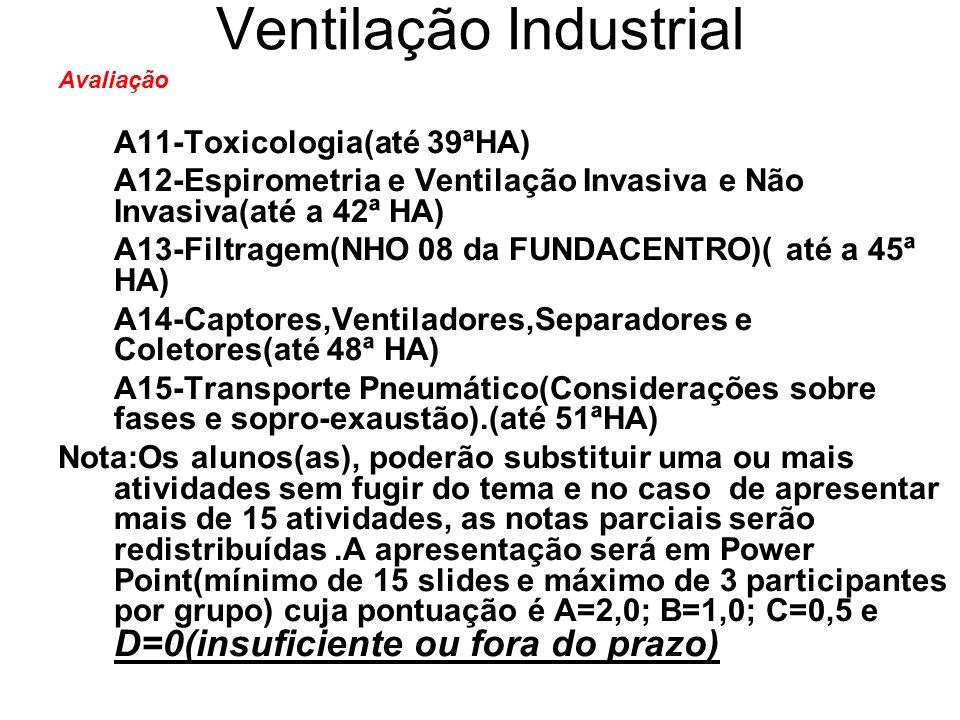 Ventilação Industrial Avaliação A11-Toxicologia(até 39ªHA) A12-Espirometria e Ventilação Invasiva e Não Invasiva(até a 42ª HA) A13-Filtragem(NHO 08 da