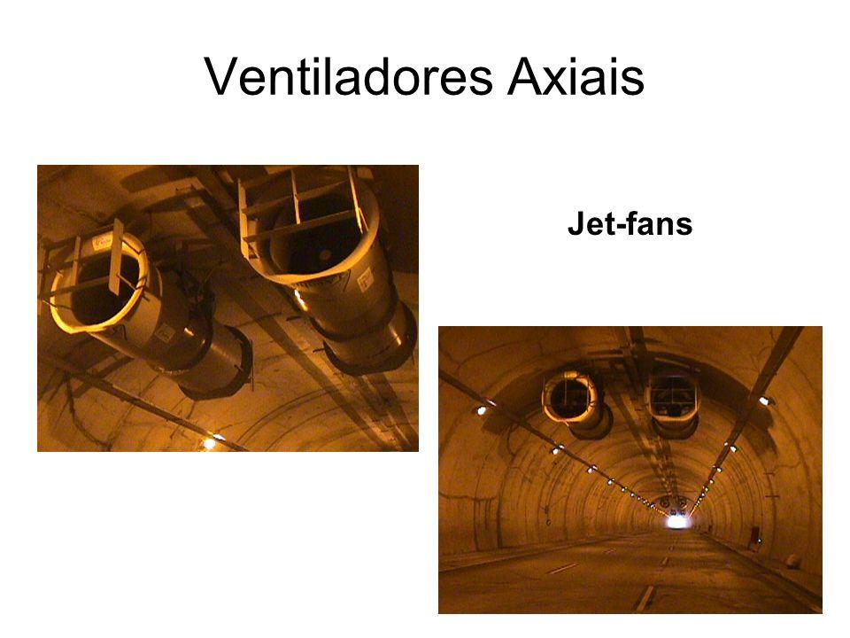 Ventiladores Axiais Jet-fans