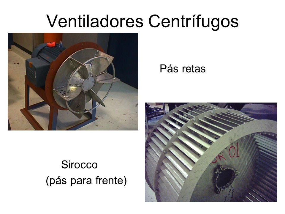Ventiladores Centrífugos Pás retas Sirocco (pás para frente)