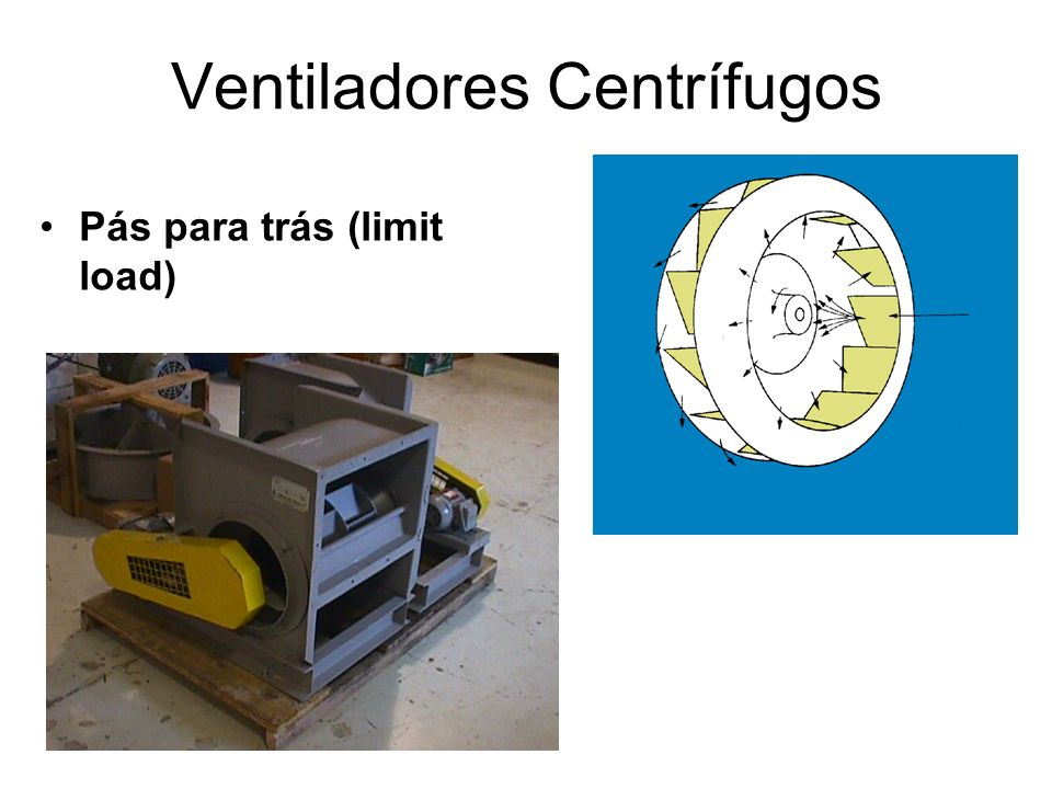 Ventiladores Centrífugos Pás para trás (limit load)