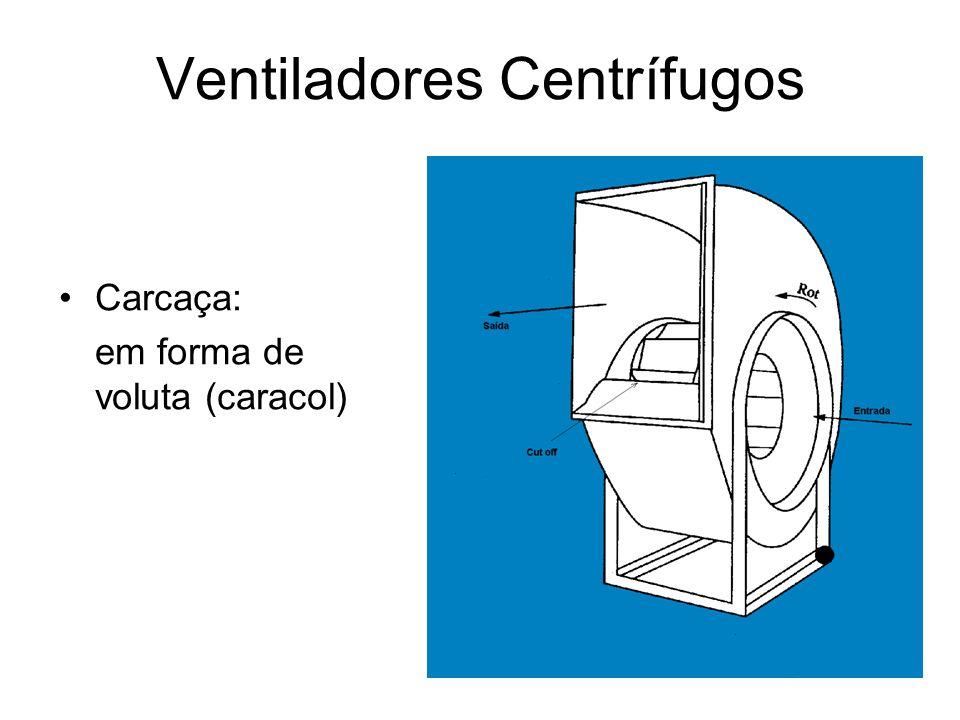 Ventiladores Centrífugos Carcaça: em forma de voluta (caracol)