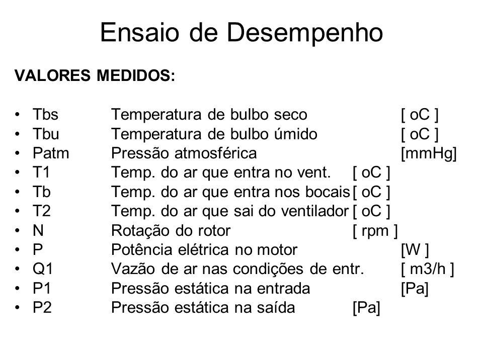 Ensaio de Desempenho VALORES MEDIDOS: TbsTemperatura de bulbo seco [ oC ] TbuTemperatura de bulbo úmido [ oC ] PatmPressão atmosférica [mmHg] T1Temp.