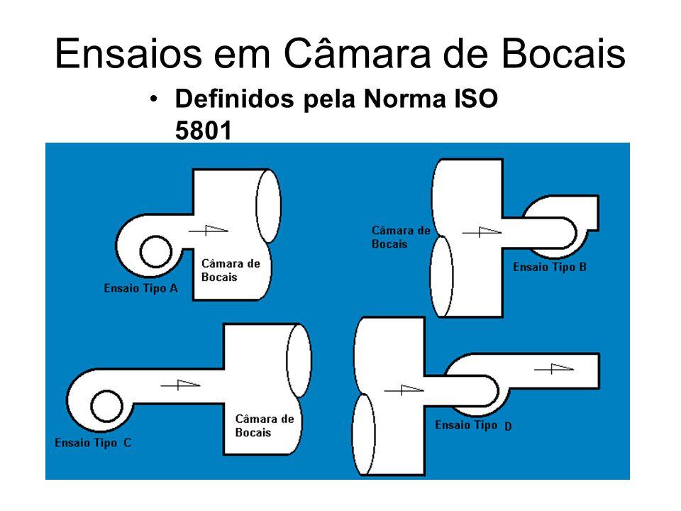 Ensaios em Câmara de Bocais Definidos pela Norma ISO 5801
