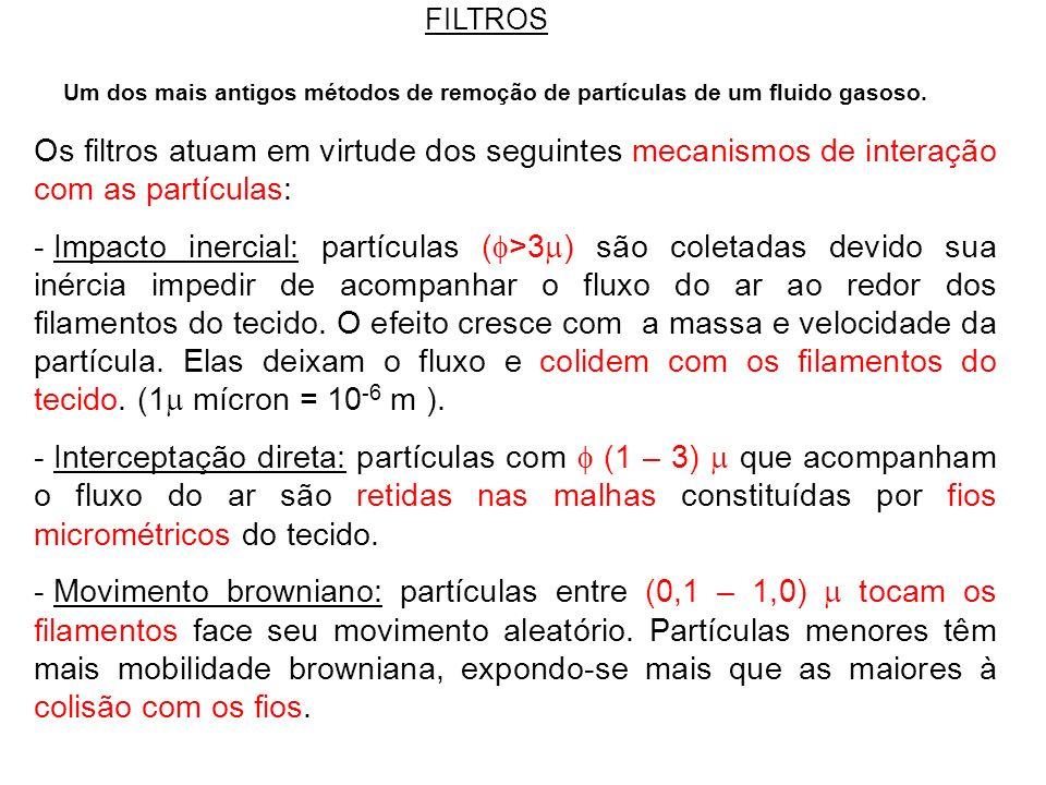 Os filtros atuam em virtude dos seguintes mecanismos de interação com as partículas: - Impacto inercial: partículas ( >3 ) são coletadas devido sua in