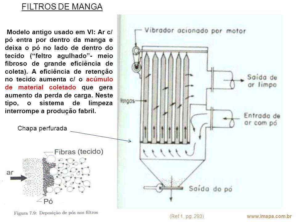 (Ref.1, pg. 293) www.imapa.com.br FILTROS DE MANGA Modelo antigo usado em VI: Ar c/ pó entra por dentro da manga e deixa o pó no lado de dentro do tec
