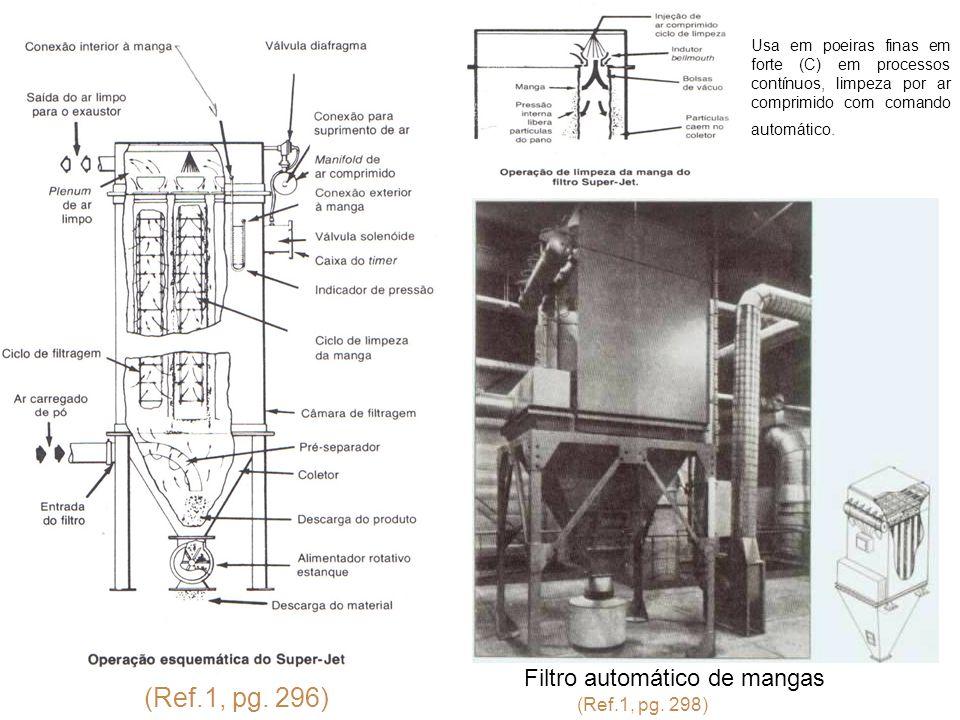 (Ref.1, pg. 298) (Ref.1, pg. 296) Usa em poeiras finas em forte (C) em processos contínuos, limpeza por ar comprimido com comando automático. Filtro a