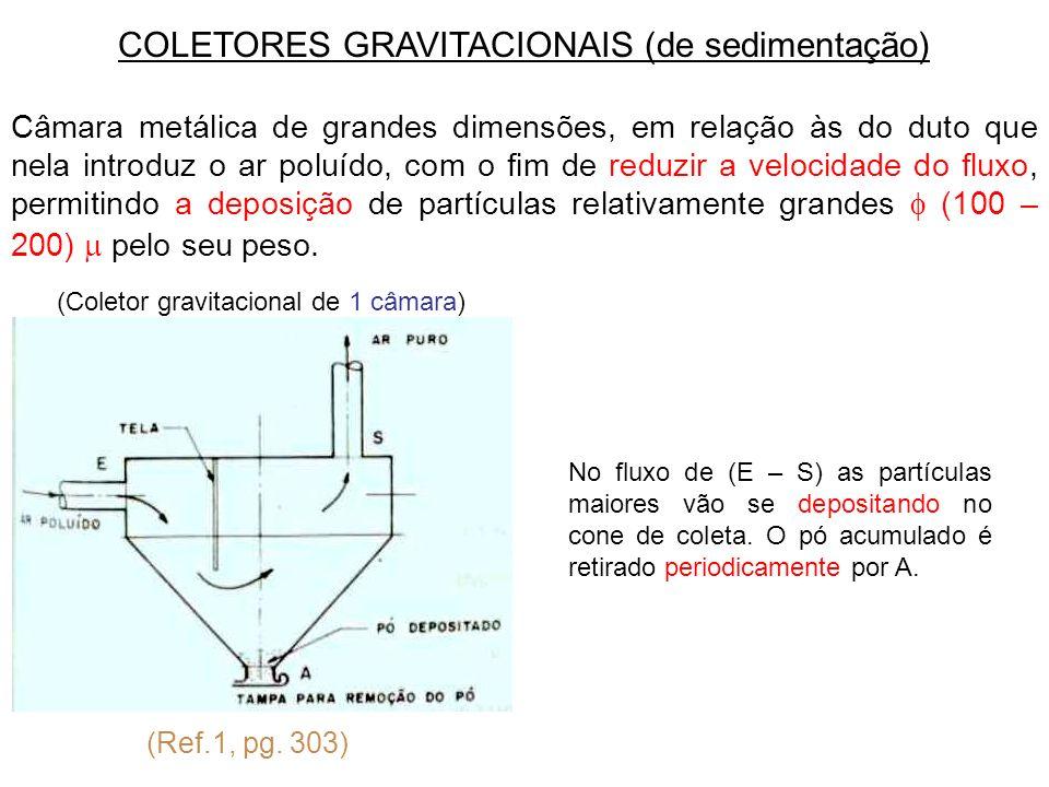 COLETORES GRAVITACIONAIS (de sedimentação) Câmara metálica de grandes dimensões, em relação às do duto que nela introduz o ar poluído, com o fim de re