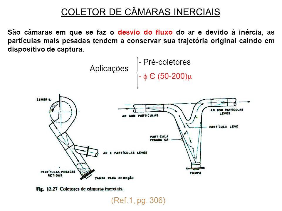 COLETOR DE CÂMARAS INERCIAIS São câmaras em que se faz o desvio do fluxo do ar e devido à inércia, as partículas mais pesadas tendem a conservar sua t