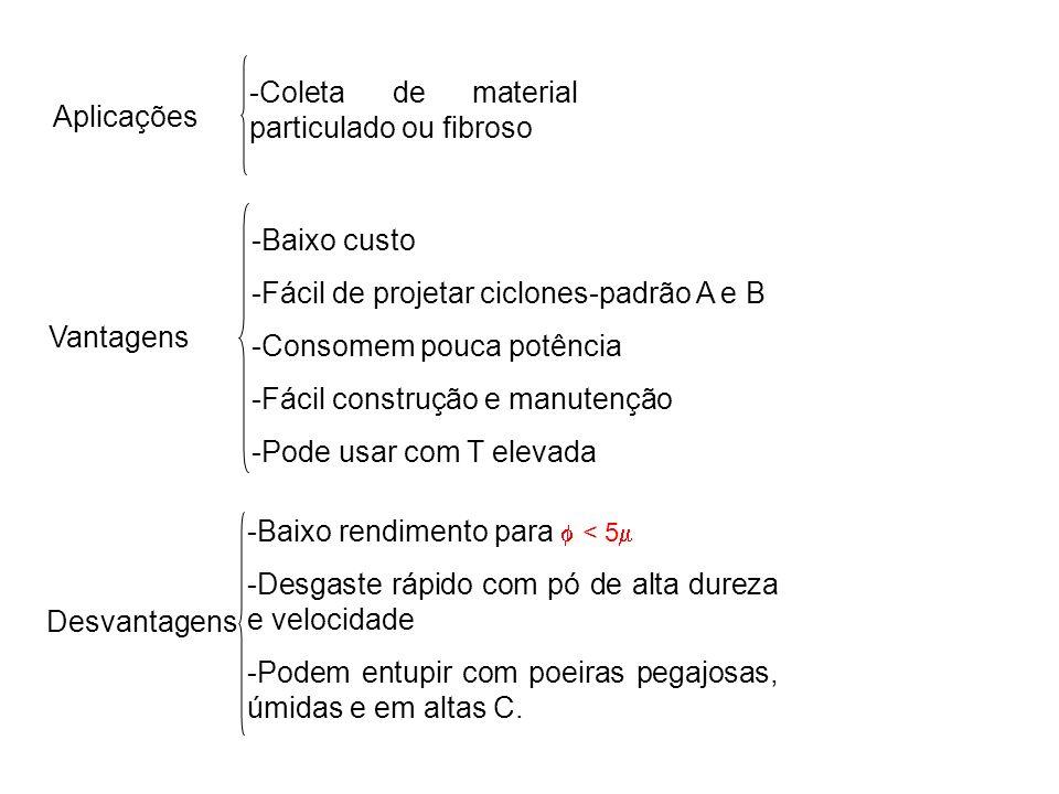 Aplicações -Coleta de material particulado ou fibroso Vantagens -Baixo custo -Fácil de projetar ciclones-padrão A e B -Consomem pouca potência -Fácil