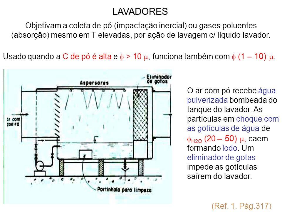 LAVADORES Objetivam a coleta de pó (impactação inercial) ou gases poluentes (absorção) mesmo em T elevadas, por ação de lavagem c/ líquido lavador. Us