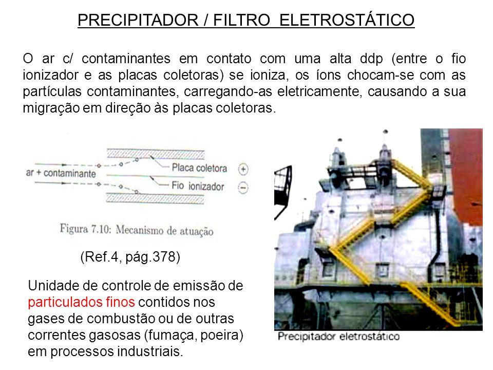 PRECIPITADOR / FILTRO ELETROSTÁTICO O ar c/ contaminantes em contato com uma alta ddp (entre o fio ionizador e as placas coletoras) se ioniza, os íons