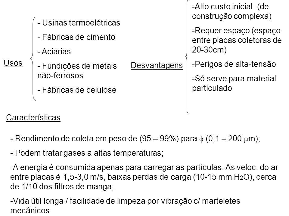 Usos - Usinas termoelétricas - Fábricas de cimento - Aciarias - Fundições de metais não-ferrosos - Fábricas de celulose Desvantagens -Alto custo inici