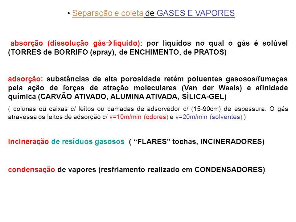 Separação e coleta de GASES E VAPORES absorção (dissolução gás líquido): por líquidos no qual o gás é solúvel (TORRES de BORRIFO (spray), de ENCHIMENT