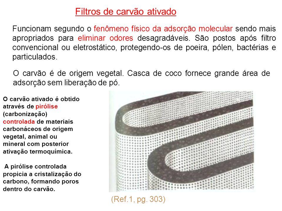 (Ref.1, pg. 303) Filtros de carvão ativado Funcionam segundo o fenômeno físico da adsorção molecular sendo mais apropriados para eliminar odores desag
