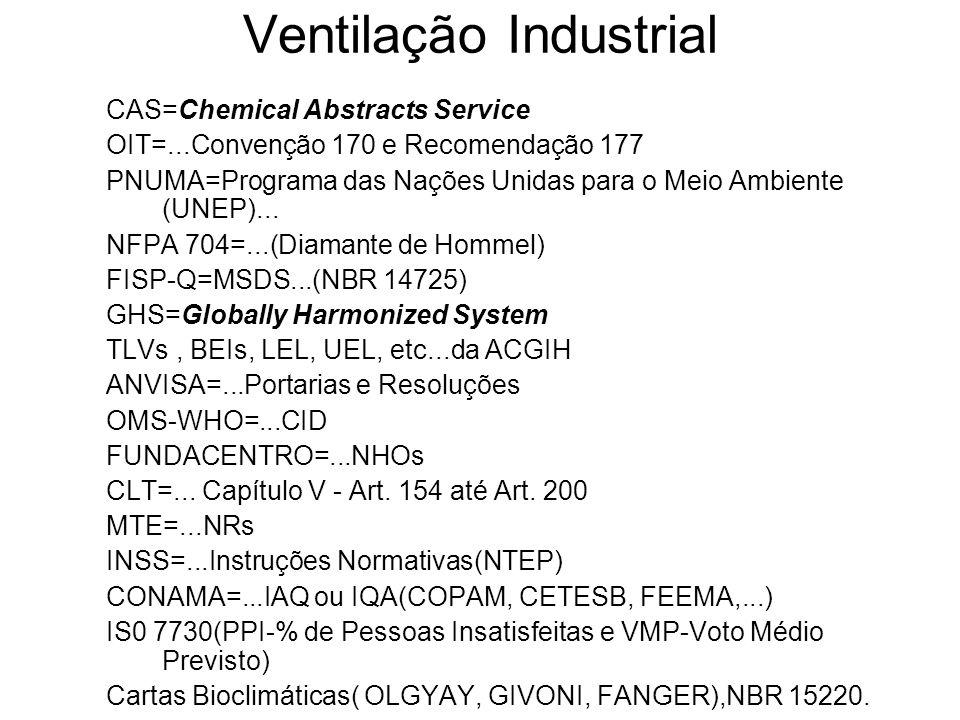 Ventilação Industrial CAS=Chemical Abstracts Service OIT=...Convenção 170 e Recomendação 177 PNUMA=Programa das Nações Unidas para o Meio Ambiente (UN