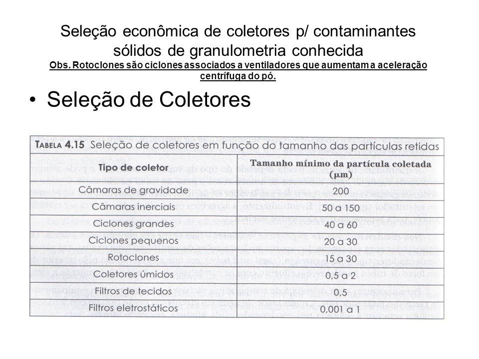 Seleção econômica de coletores p/ contaminantes sólidos de granulometria conhecida Obs. Rotoclones são ciclones associados a ventiladores que aumentam