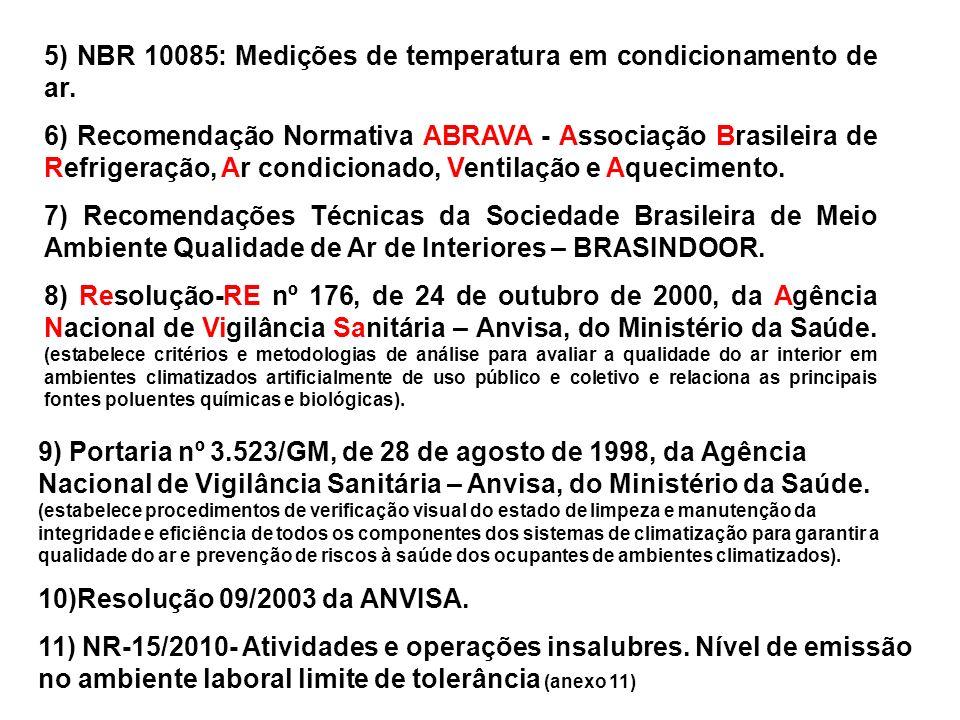 5) NBR 10085: Medições de temperatura em condicionamento de ar. 6) Recomendação Normativa ABRAVA - Associação Brasileira de Refrigeração, Ar condicion