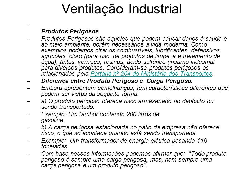 Ventilação Industrial – Produtos Perigosos –Produtos Perigosos são aqueles que podem causar danos à saúde e ao meio ambiente, porém necessários à vida