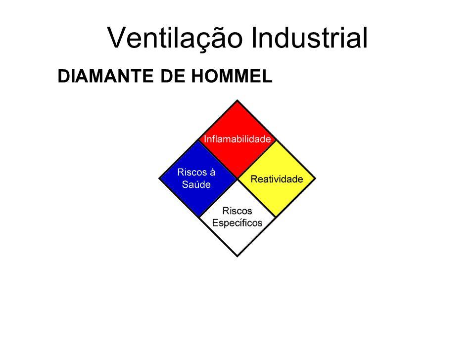 Ventilação Industrial DIAMANTE DE HOMMEL