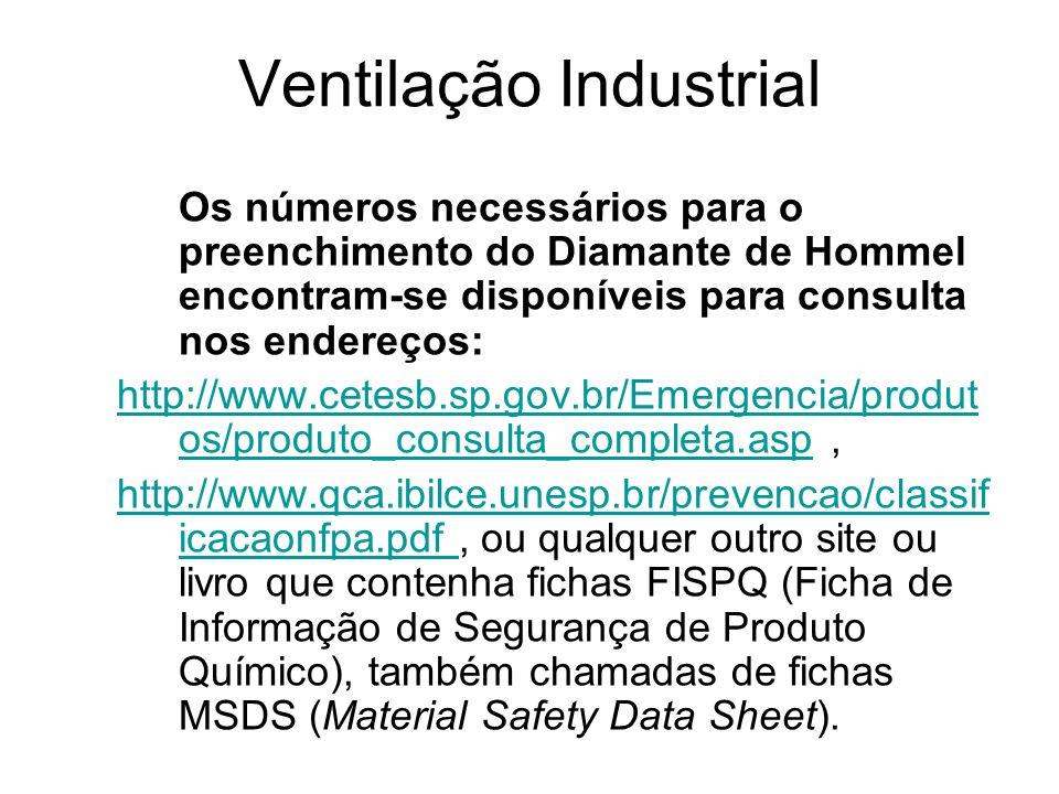 Ventilação Industrial Os números necessários para o preenchimento do Diamante de Hommel encontram-se disponíveis para consulta nos endereços: http://w
