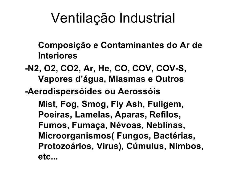 Ventilação Industrial Composição e Contaminantes do Ar de Interiores -N2, O2, CO2, Ar, He, CO, COV, COV-S, Vapores dágua, Miasmas e Outros -Aerodisper