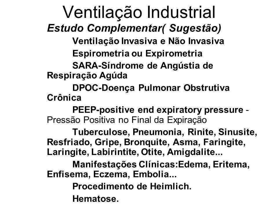 Ventilação Industrial Estudo Complementar( Sugestão) Ventilação Invasiva e Não Invasiva Espirometria ou Expirometria SARA-Síndrome de Angústia de Resp