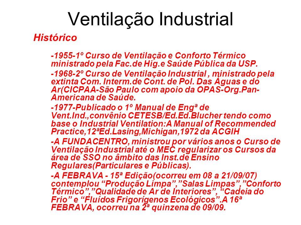 Ventilação Industrial Histórico -1955-1º Curso de Ventilação e Conforto Térmico ministrado pela Fac.de Hig.e Saúde Pública da USP. -1968-2º Curso de V