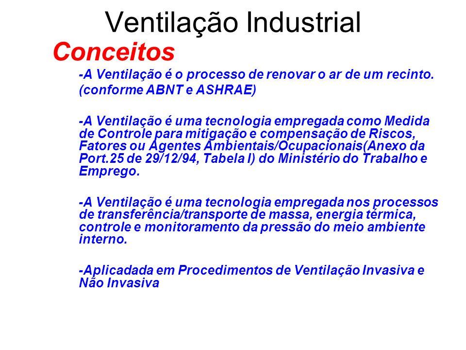 Ventilação Industrial Conceitos -A Ventilação é o processo de renovar o ar de um recinto. (conforme ABNT e ASHRAE) -A Ventilação é uma tecnologia empr