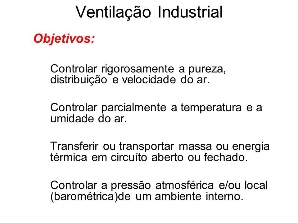Ventilação Industrial Objetivos: Controlar rigorosamente a pureza, distribuição e velocidade do ar. Controlar parcialmente a temperatura e a umidade d