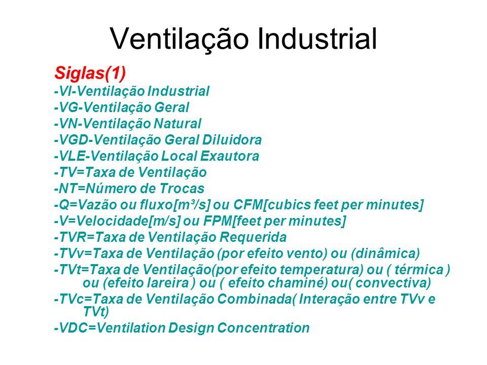 Ventilação Industrial Siglas(1) -VI-Ventilação Industrial -VG-Ventilação Geral -VN-Ventilação Natural -VGD-Ventilação Geral Diluidora -VLE-Ventilação