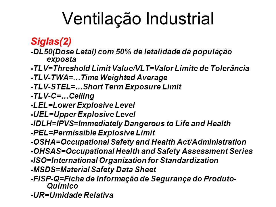 Ventilação Industrial Siglas(2) -DL50(Dose Letal) com 50% de letalidade da população exposta -TLV=Threshold Limit Value/VLT=Valor Limite de Tolerância
