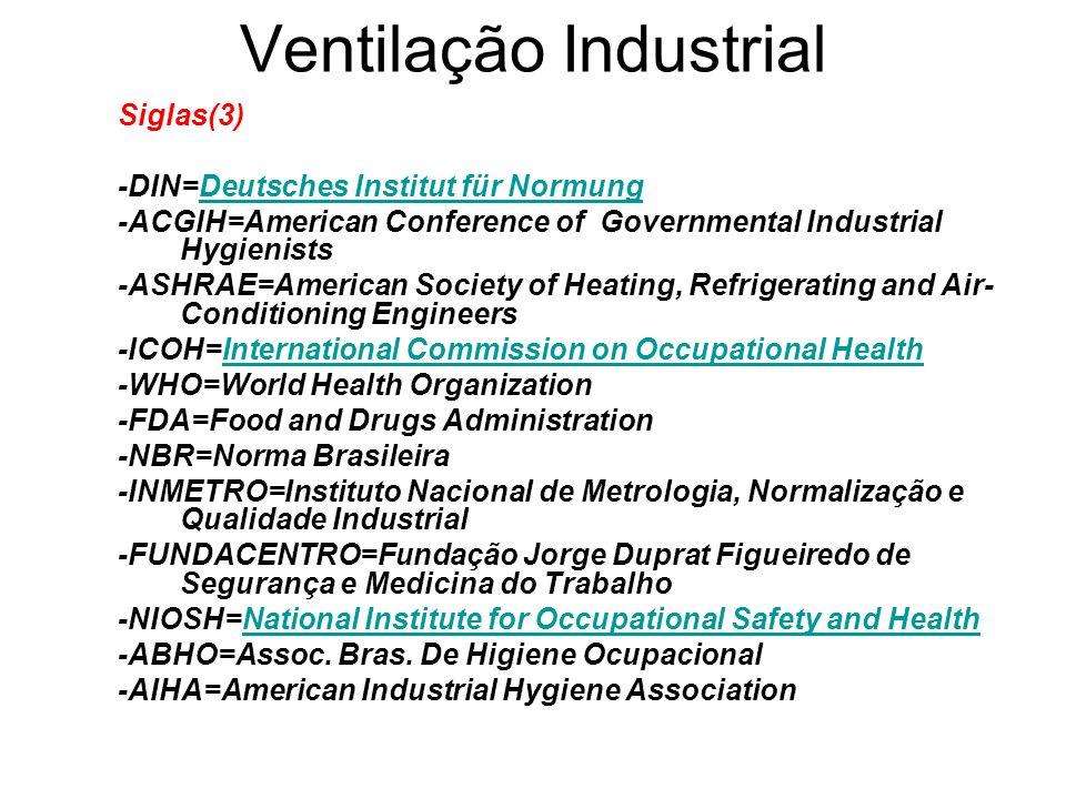 Ventilação Industrial Siglas(3) -DIN=Deutsches Institut für NormungDeutsches Institut für Normung -ACGIH=American Conference of Governmental Industria