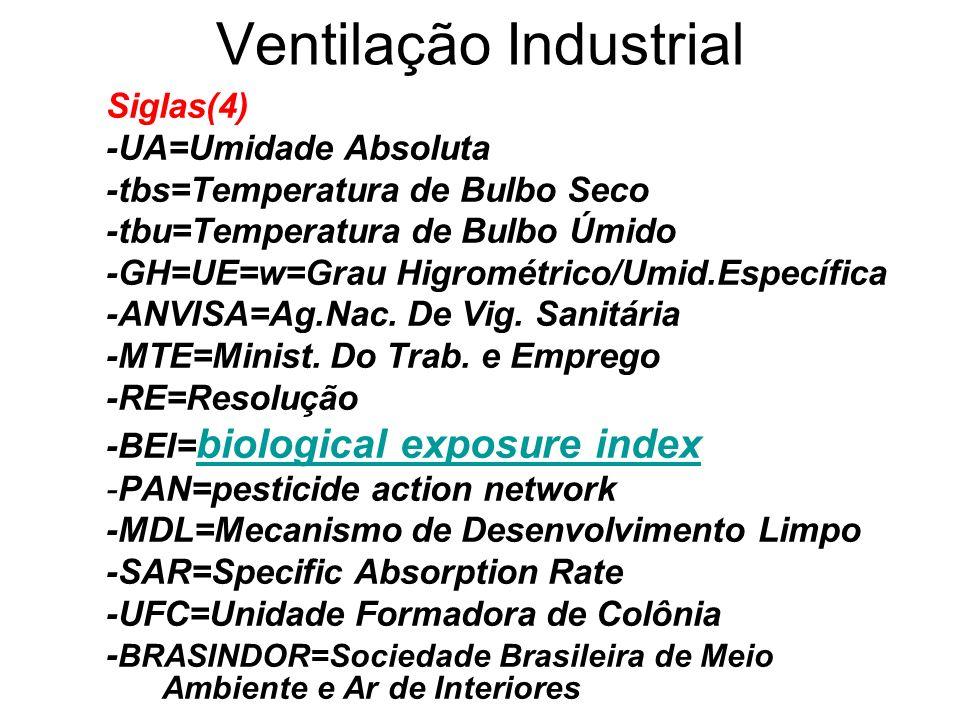 Ventilação Industrial Siglas(4) -UA=Umidade Absoluta -tbs=Temperatura de Bulbo Seco -tbu=Temperatura de Bulbo Úmido -GH=UE=w=Grau Higrométrico/Umid.Es
