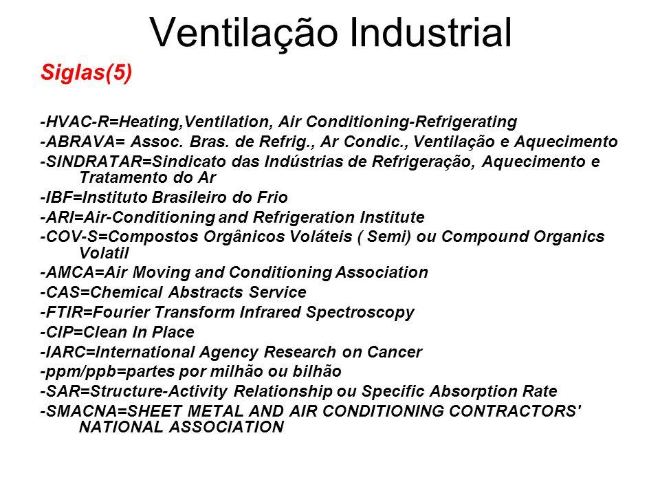 Ventilação Industrial Siglas(5) -HVAC-R=Heating,Ventilation, Air Conditioning-Refrigerating -ABRAVA= Assoc. Bras. de Refrig., Ar Condic., Ventilação e