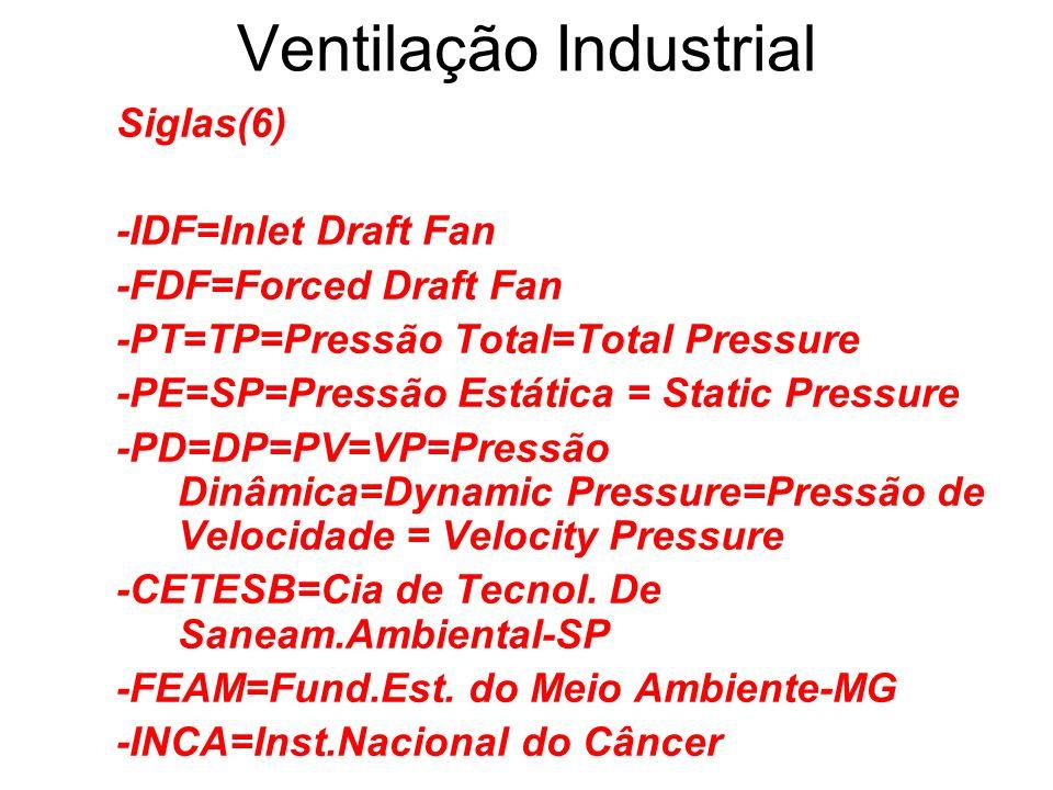 Ventilação Industrial Siglas(6) -IDF=Inlet Draft Fan -FDF=Forced Draft Fan -PT=TP=Pressão Total=Total Pressure -PE=SP=Pressão Estática = Static Pressu