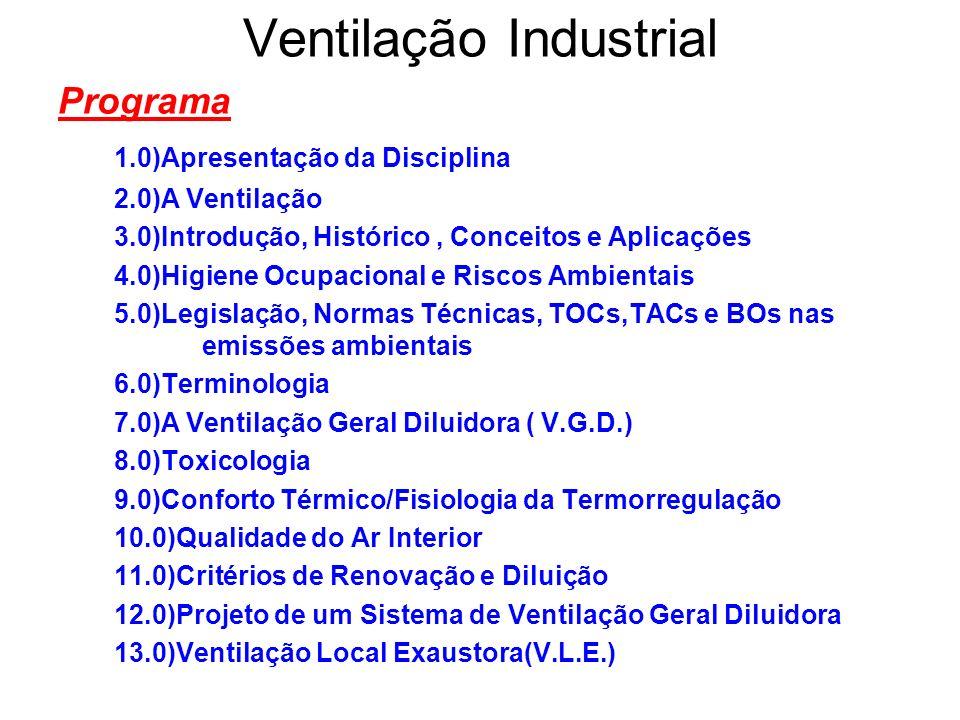 Ventilação Industrial Programa 1.0)Apresentação da Disciplina 2.0)A Ventilação 3.0)Introdução, Histórico, Conceitos e Aplicações 4.0)Higiene Ocupacion