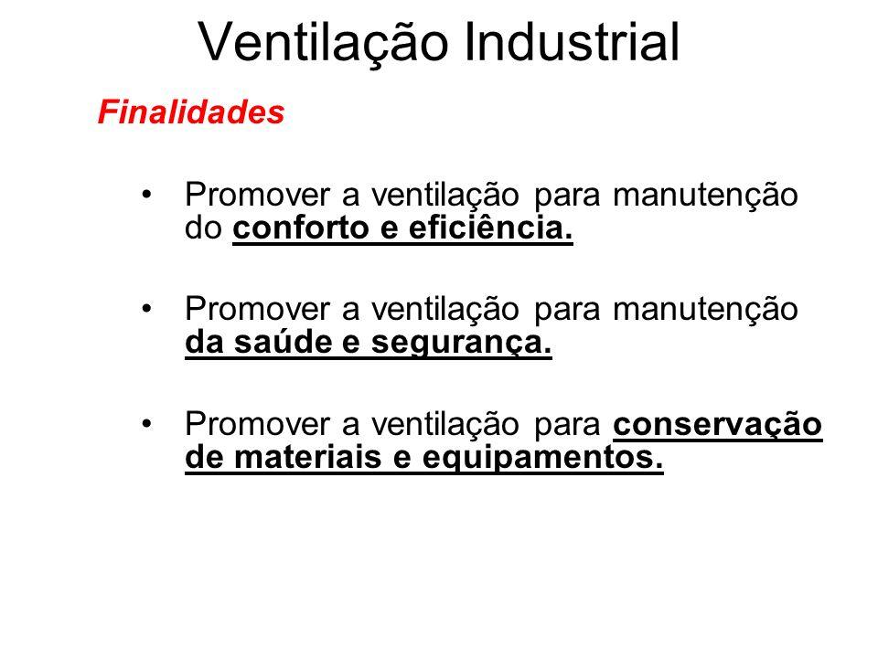 Ventilação Industrial Finalidades Promover a ventilação para manutenção do conforto e eficiência. Promover a ventilação para manutenção da saúde e seg