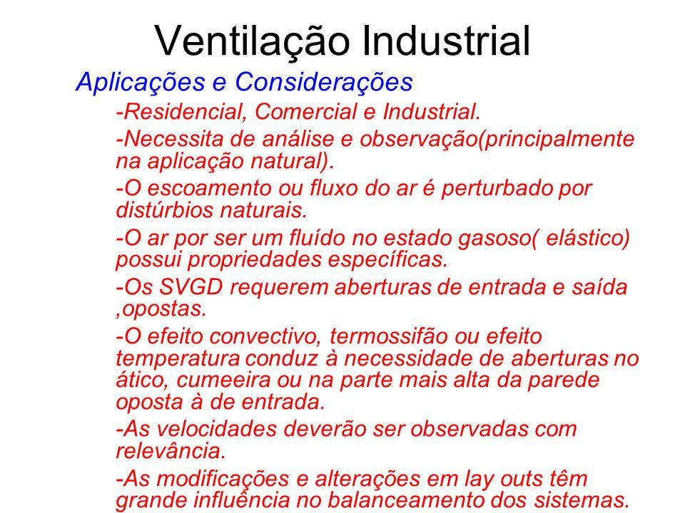 Ventilação Industrial Aplicações e Considerações -Residencial, Comercial e Industrial. -Necessita de análise e observação(principalmente na aplicação