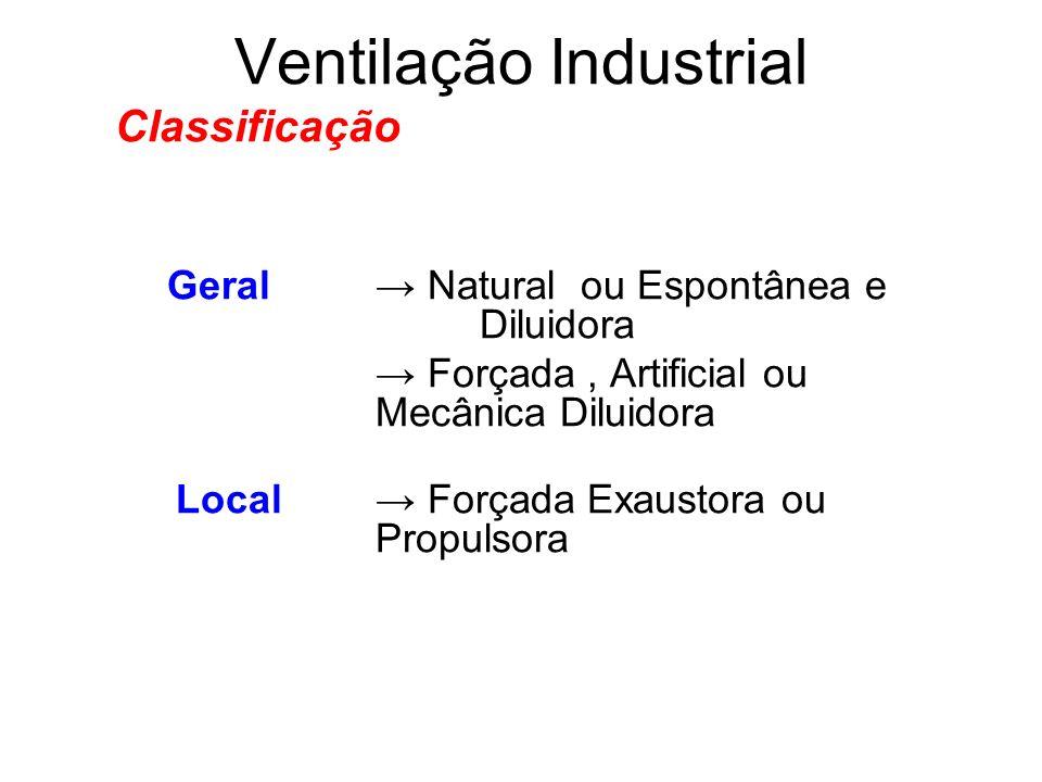 Ventilação Industrial Classificação Geral Natural ou Espontânea e Diluidora Forçada, Artificial ou Mecânica Diluidora Local Forçada Exaustora ou Propu