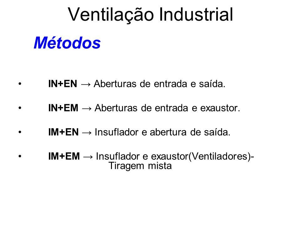 Ventilação Industrial Métodos IN+EN Aberturas de entrada e saída. IN+EM Aberturas de entrada e exaustor. IM+EN Insuflador e abertura de saída. IM+EM I
