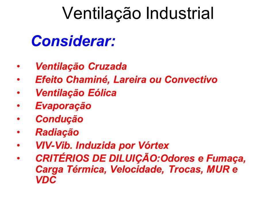 Ventilação Industrial Considerar: Ventilação Cruzada Efeito Chaminé, Lareira ou Convectivo Ventilação Eólica Evaporação Condução Radiação VIV-Vib. Ind