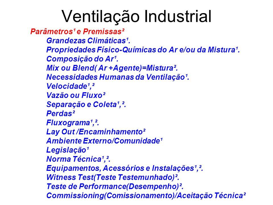 Ventilação Industrial Parâmetros¹ e Premissas² Grandezas Climáticas¹. Propriedades Físico-Químicas do Ar e/ou da Mistura¹. Composição do Ar¹. Mix ou B