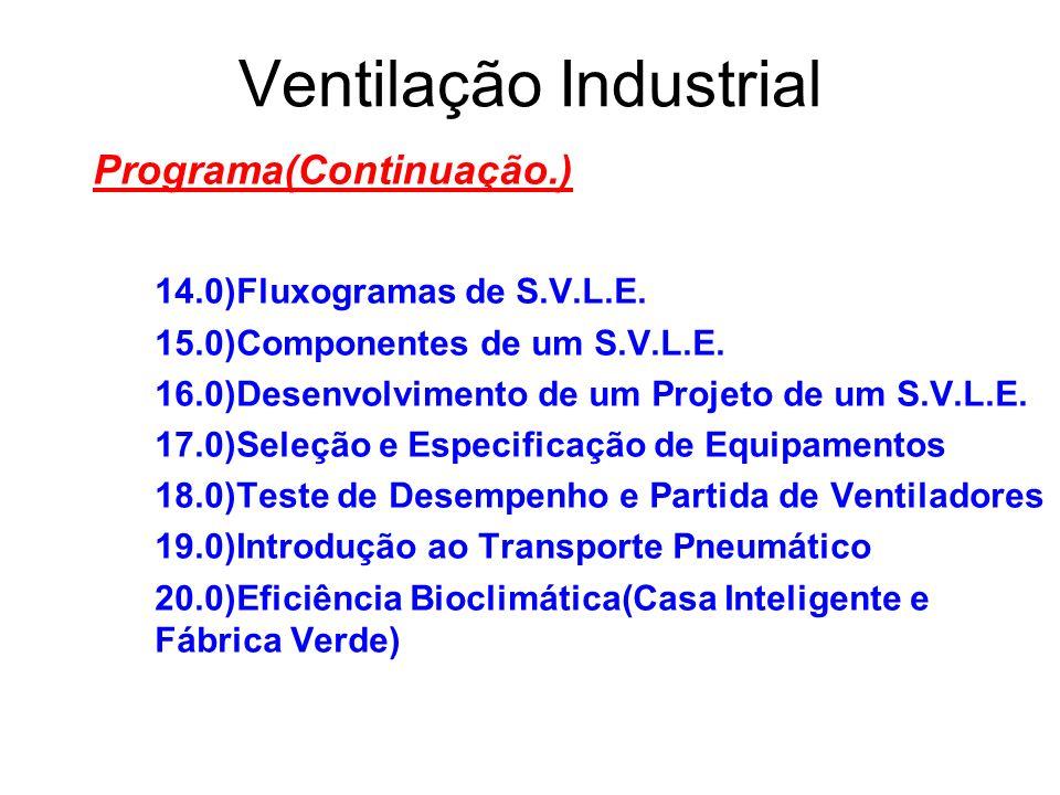 Ventilação Industrial Programa(Continuação.) 14.0)Fluxogramas de S.V.L.E. 15.0)Componentes de um S.V.L.E. 16.0)Desenvolvimento de um Projeto de um S.V