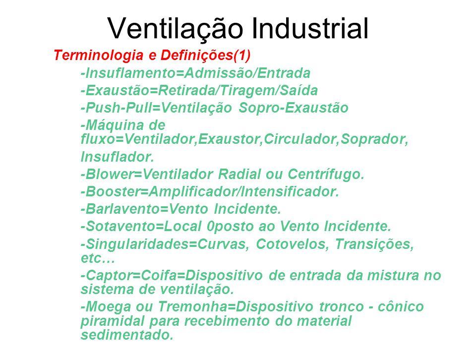 Ventilação Industrial Terminologia e Definições(1) -Insuflamento=Admissão/Entrada -Exaustão=Retirada/Tiragem/Saída -Push-Pull=Ventilação Sopro-Exaustã