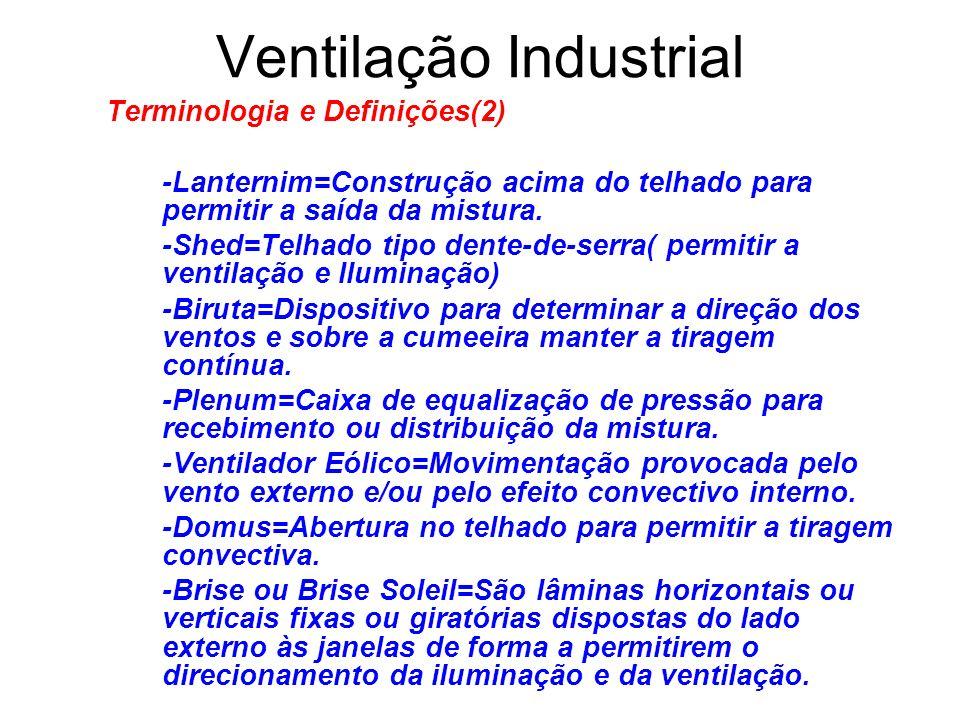 Ventilação Industrial Terminologia e Definições(2) -Lanternim=Construção acima do telhado para permitir a saída da mistura. -Shed=Telhado tipo dente-d