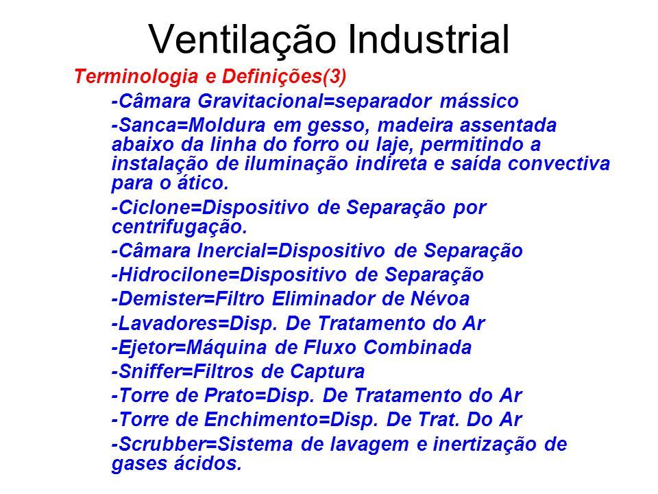 Ventilação Industrial Terminologia e Definições(3) -Câmara Gravitacional=separador mássico -Sanca=Moldura em gesso, madeira assentada abaixo da linha