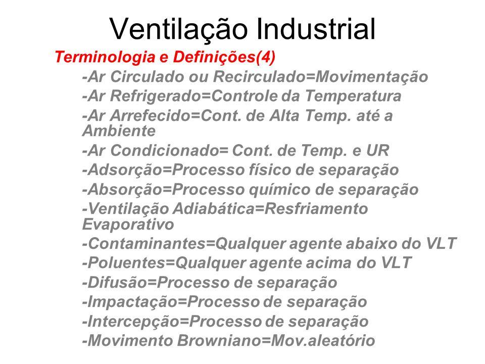 Ventilação Industrial Terminologia e Definições(4) -Ar Circulado ou Recirculado=Movimentação -Ar Refrigerado=Controle da Temperatura -Ar Arrefecido=Co