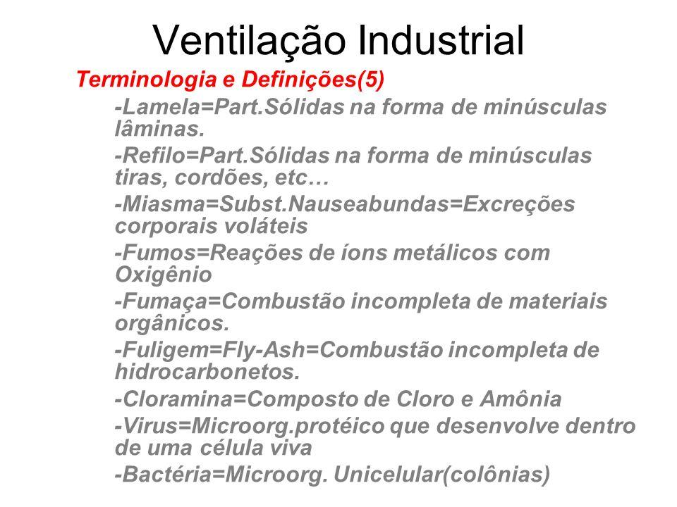 Ventilação Industrial Terminologia e Definições(5) -Lamela=Part.Sólidas na forma de minúsculas lâminas. -Refilo=Part.Sólidas na forma de minúsculas ti